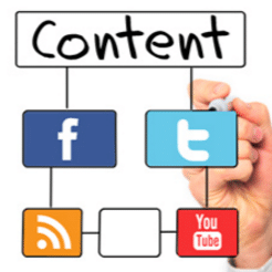 Repurposing Your Content on Other Social Platforms
